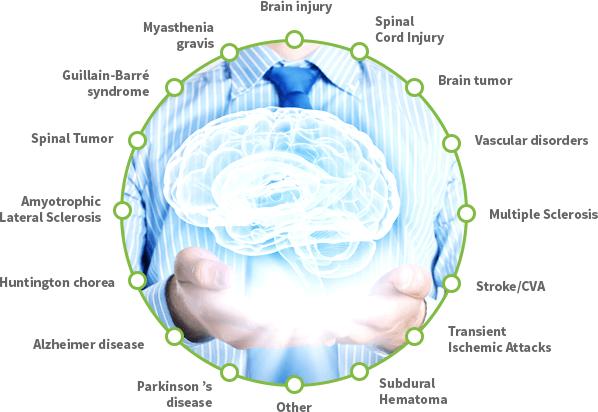 Neuro Rehabilitation - Hyderabad